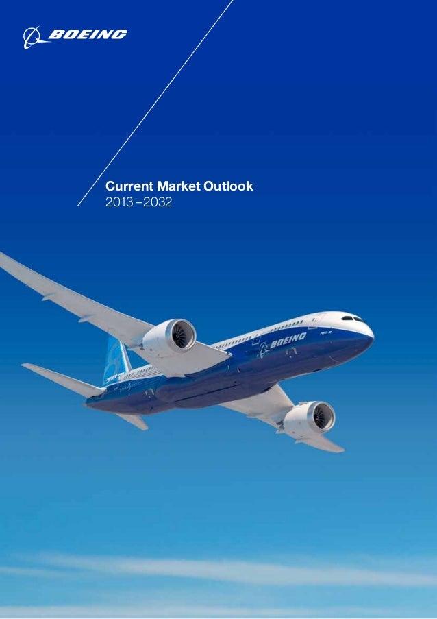 Current Market Outlook2013 –2032