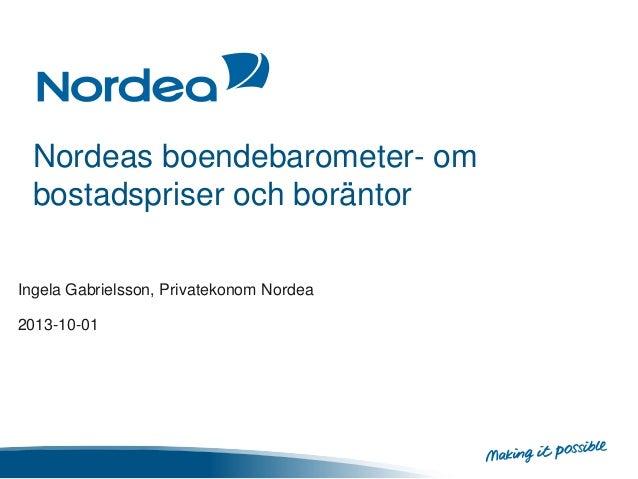 Boendebarometer