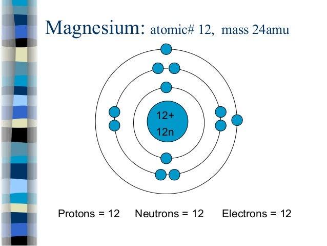Magnesium Oxide Experiment Lab Report Paper