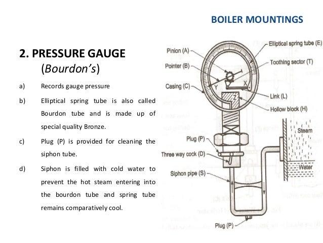 Steam Boiler: Steam Boiler Pressure Gauge