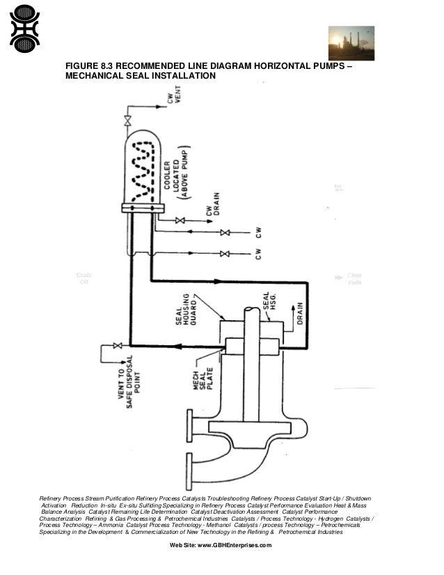 Water Pump Mechanical Seal Pumps – Mechanical Seal