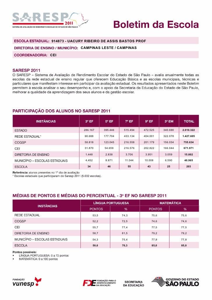 914873 - UACURY RIBEIRO DE ASSIS BASTOS PROF             CAMPINAS LESTE / CAMPINASCEI               286.167       395.446 ...