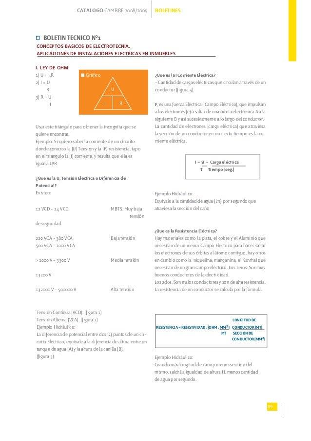 CATALOGO CAMBRE 2008/2009 BOLETINES 89 BOLETIN TECNICO Nº1 CONCEPTOS BASICOS DE ELECTROTECNIA. APLICACIONES DE INSTALACION...