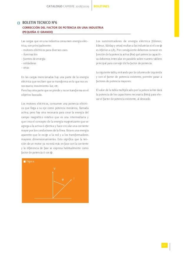 CATALOGO CAMBRE 2008/2009 BOLETINES 121 BOLETIN TECNICO Nº6 CORRECCIÓN DEL FACTOR DE POTENCIA EN UNA INDUSTRIA (PEQUEÑA O ...