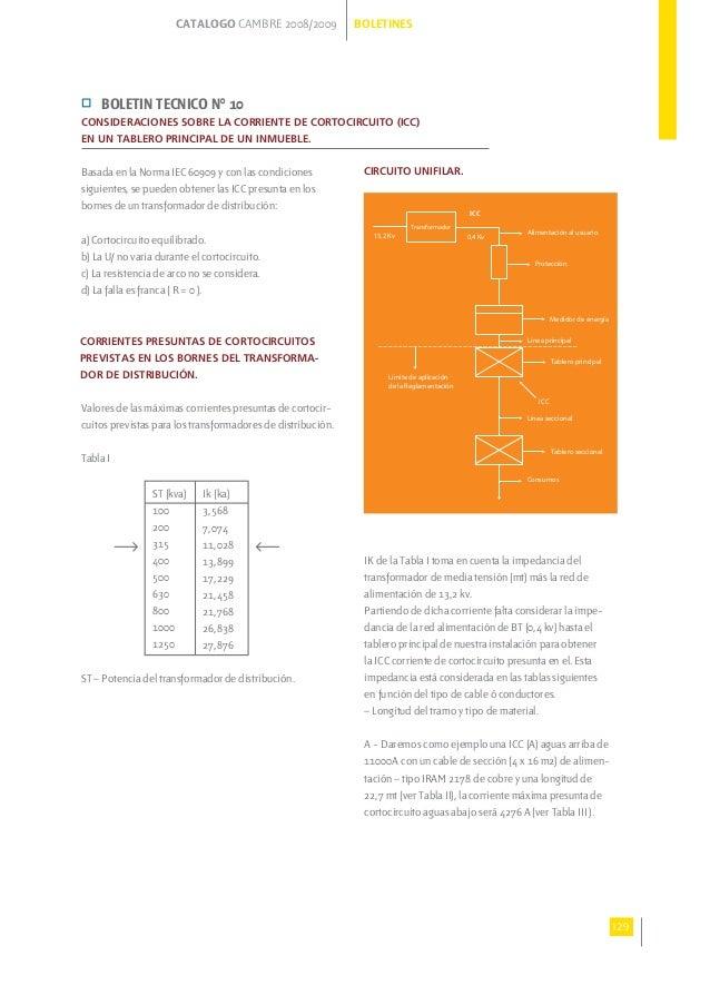 CATALOGO CAMBRE 2008/2009 BOLETINES 129 CIRCUITO UNIFILAR. Transformador ICC 0,4 Kv Alimentación al usuario Protección Med...