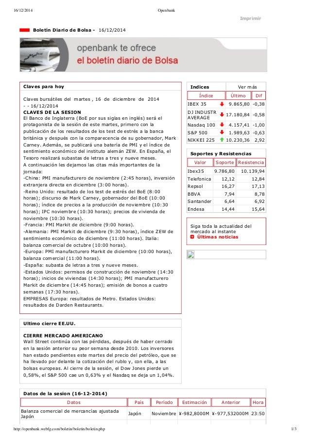 16/12/2014 Openbank  Imprimir  Indices Ver más  Índice Último Dif  IBEX 35 9.865,80 0,38  DJ INDUSTR  AVERAGE 17.180,84 ...