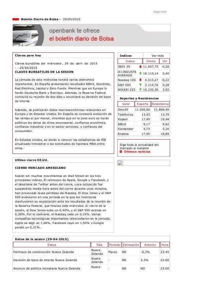 29/4/2015 Openbank http://openbank.webfg.com/boletin/boletin/boletin.php 1/3 Indices Vermás Índice Último Dif IBEX35 11....