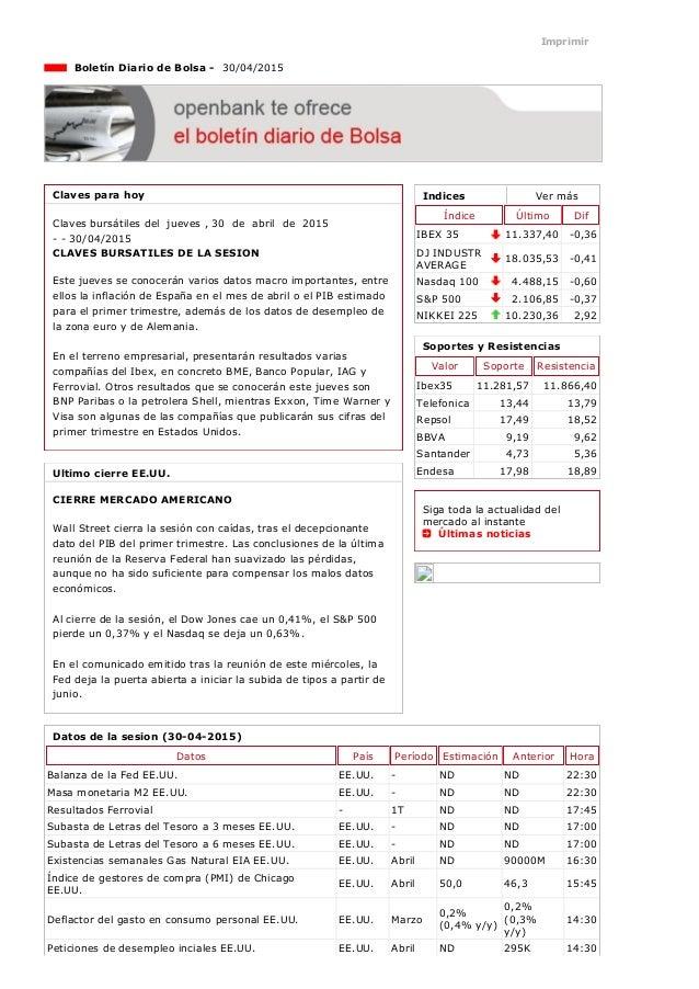 30/4/2015 Openbank http://openbank.webfg.com/boletin/boletin/boletin.php 1/3 Indices Vermás Índice Último Dif IBEX35 11....