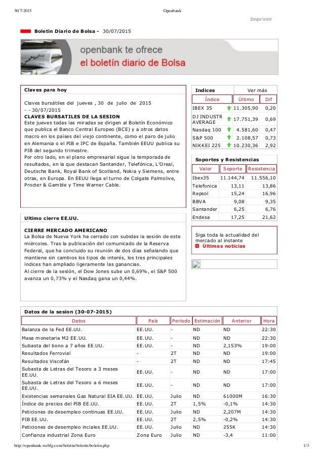 30/7/2015 Openbank http://openbank.webfg.com/boletin/boletin/boletin.php 1/3 Indices Vermás Índice Último Dif IBEX35 11....