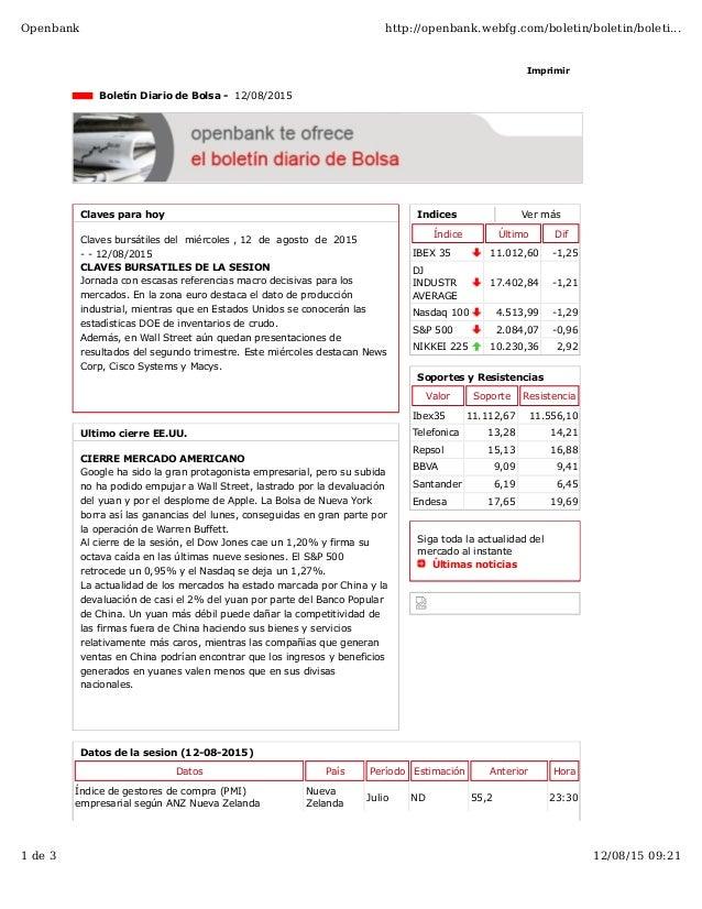 Indices Ver más Índice Último Dif IBEX 35 11.012,60 -1,25 DJ INDUSTR AVERAGE 17.402,84 -1,21 Nasdaq 100 4.513,99 -1,29 S&P...