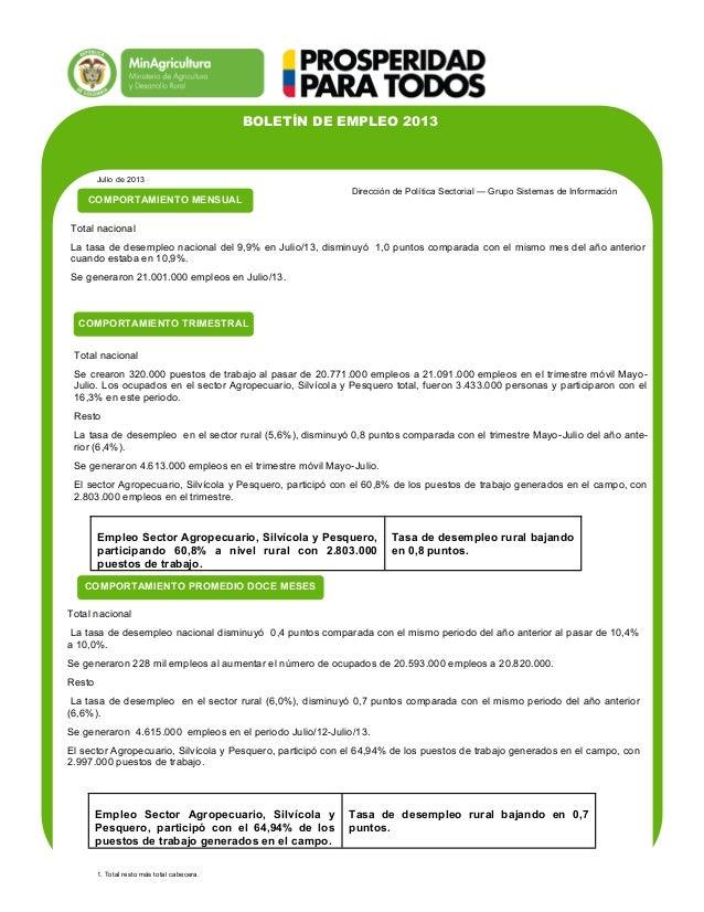 Cifras de empleo en el sector agrario-Julio 2013