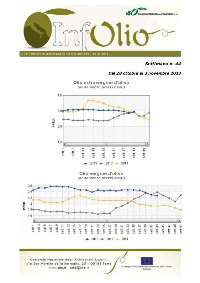 Settimana n. 44 Dal 28 ottobre al 3 novembre 2013  Olio extravergine d'oliva (andamento prezzi medi)  Olio vergine d'oliva...