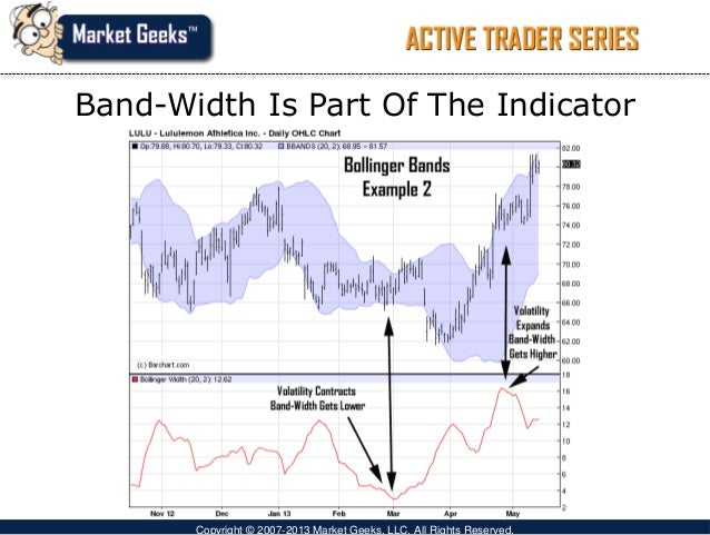 Bollinger bands book free download