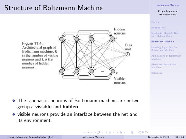 boltzman machine