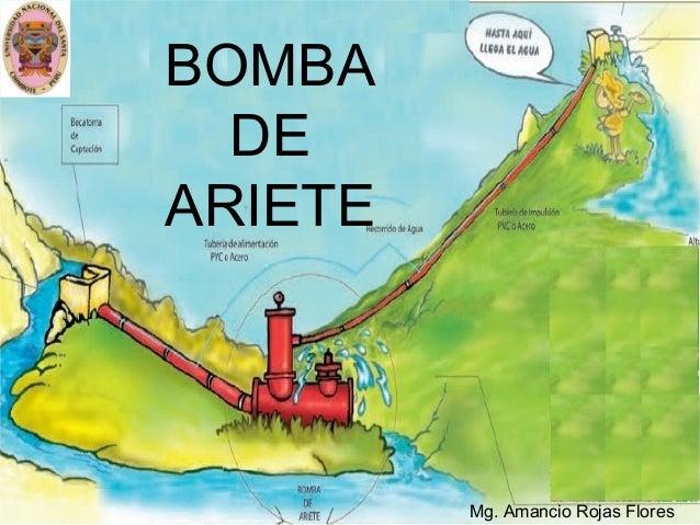 BOMBA             DE           ARIETEMg. ARRF                                 1                    Mg. Amancio Rojas Flores