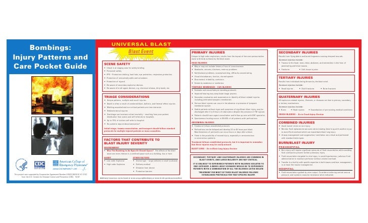 Bombings  Injury Patterns And Care Pocket Guide