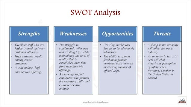 travel agency swot Get an answer for 'what does a swot analysis involve develop a swot analysis for a travel agency in your community ' and find homework help for other business questions at enotes.