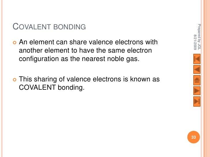 bonding ionic covalent amp metallic
