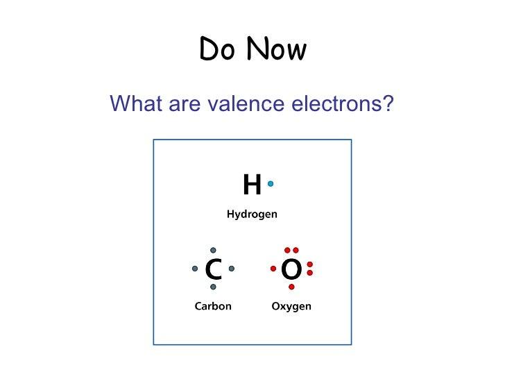 Do Now <ul><li>What are valence electrons? </li></ul>