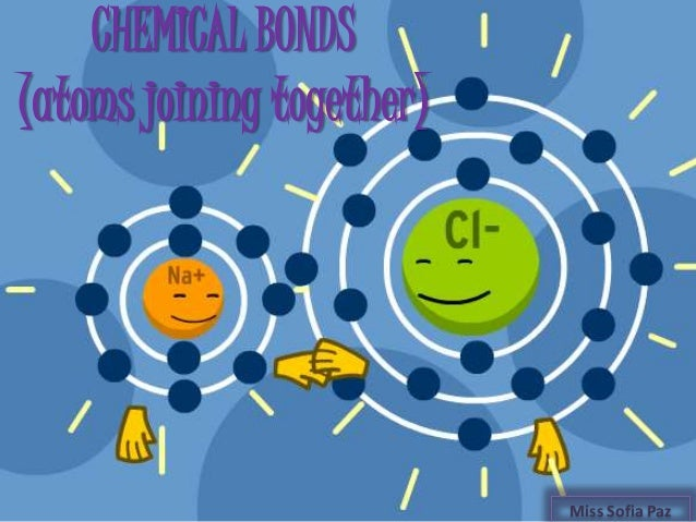 CHEMICAL BONDS (atoms joining together) Miss Sofia Paz