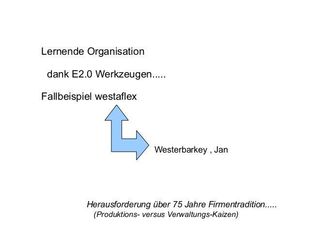 Lernende Organisation dank E2.0 Werkzeugen..... Fallbeispiel westaflex Westerbarkey , Jan Herausforderung über 75 Jahre Fi...