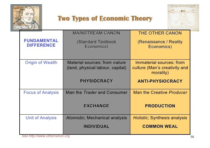 economic theory 2 essay Free economic theory papers, essays, and research papers.