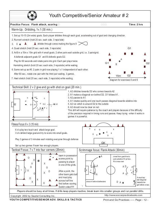 soccer how to plan a practice