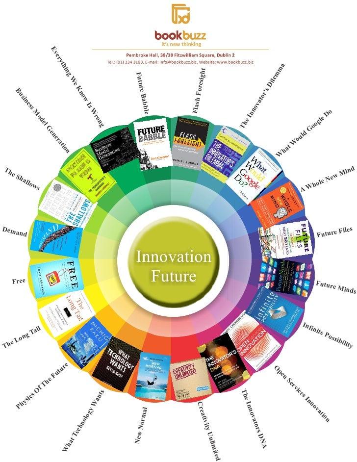 Bookbuzz innovation and future
