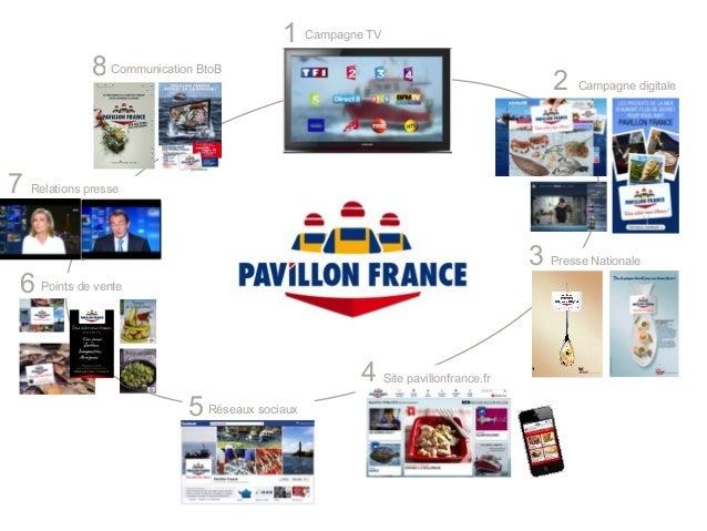 1 Campagne TV 8 Communication BtoB  2  Campagne digitale  7 Relations presse 3 Presse Nationale  6 Points de vente 4 Site ...
