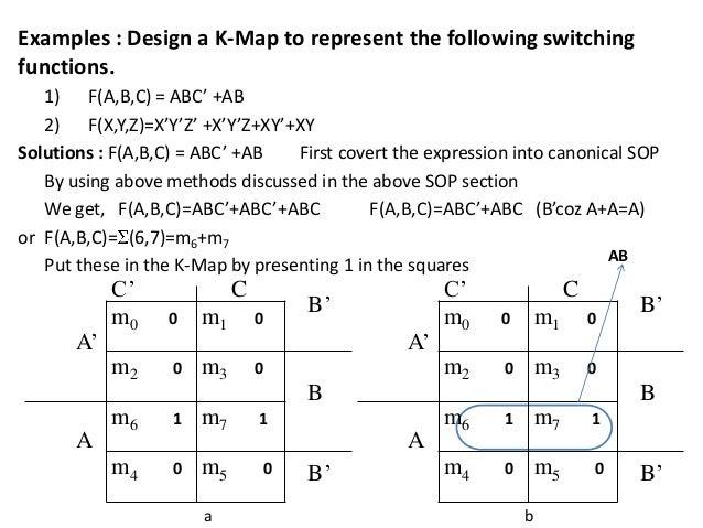 Boolean algebra... C- Boolean Function Examples