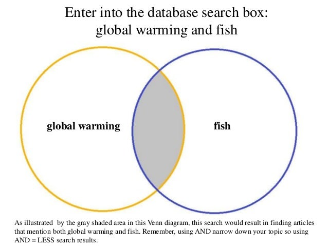 Enter into the database search box:                      global warming and fish           global warming                 ...