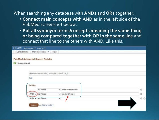 When searching any database with ANDs and ORs together: • Connect main concepts with AND as in the left side of the PubMed...