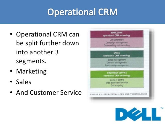 dell customer relationship management case study Relationship management (scrm), case studies  end crm systems and  enable dell for example to access and expand entries in the.