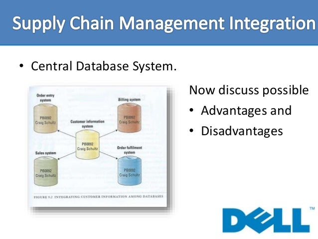 dells supply chain management essay This essay will compare and contrast ford's supply chain management model with dell's, including challenges and issues surrounding the 2 approaches.