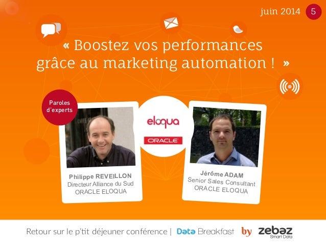 juin 2014 5  « Boostez vos performances  grâce au marketing automation ! »  Philippe REVEILLON  Directeur Alliance du Sud ...