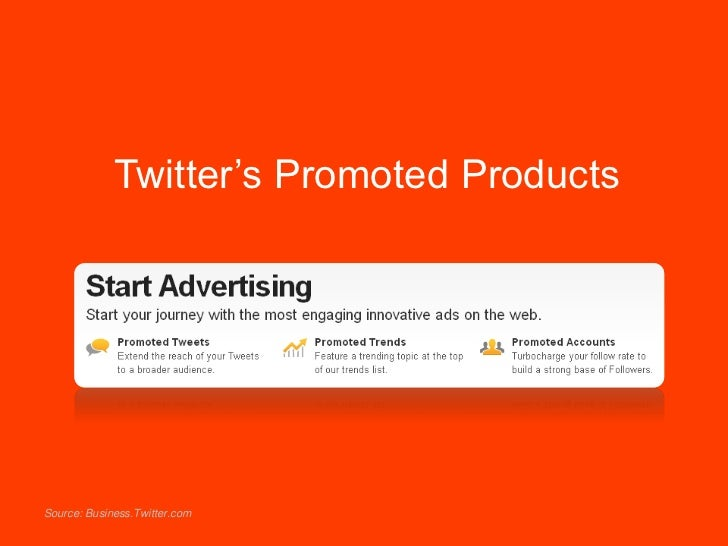 Twitter's Promoted Products    Source: Business.Twitter.com1   ® 2011 e-storm international