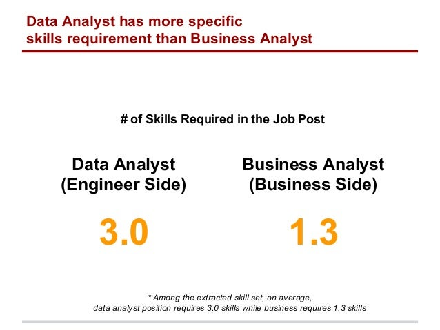 Data Scientist/Engineer Job Demand Analysis