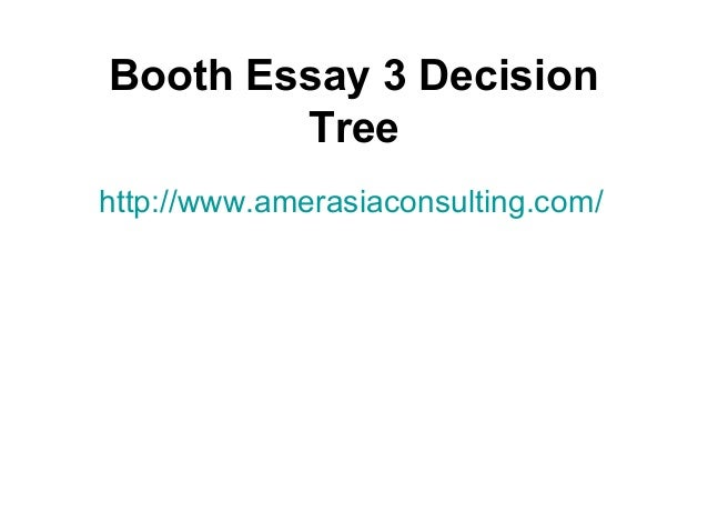 Booth Essay 3 Decision Tree http://www.amerasiaconsulting.com/