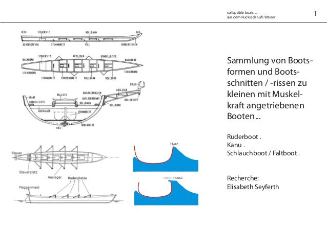 1 Sammlung von Boots- formen und Boots- schnitten / -rissen zu kleinen mit Muskel- kraft angetriebenen Booten... Ruderboot...