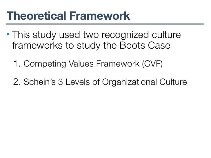Dissertation engagement performance predictability q12 survey using