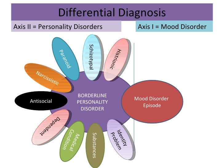an introduction to the issue of antisocial personality disorder Antisocial personality disorder (aspd) involves behavioral impairments   disruption in these tracts may contribute to problems in adaptive.