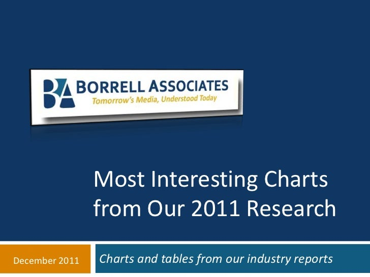 Most Interesting Charts                from Our 2011 ResearchDecember 2011   Charts and tables from our industry reports