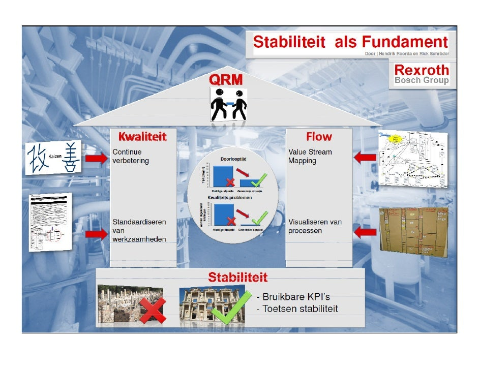 Bosch Rexroth Poster Hle2010 A4