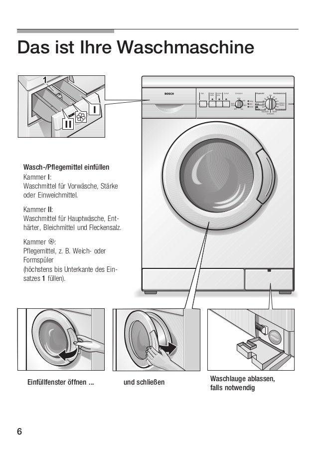Bosch instruction manual ~ Waschmaschine Wo Waschmittel Rein