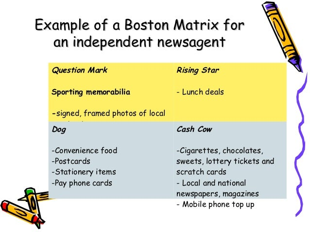 boston matrix refresher essay Ansoff and boston matrix sign up to view the whole essay and download the pdf for anytime access on your computer, tablet or smartphone.