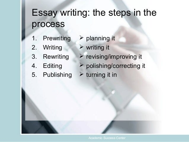 Essay writing: the steps in the process 1. 2. 3. 4. 5.  Prewriting Writing Rewriting Editing Publishing        planni...