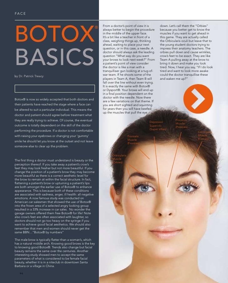FA C E     BOTOX                                                                From a doctor's point of view it is       ...