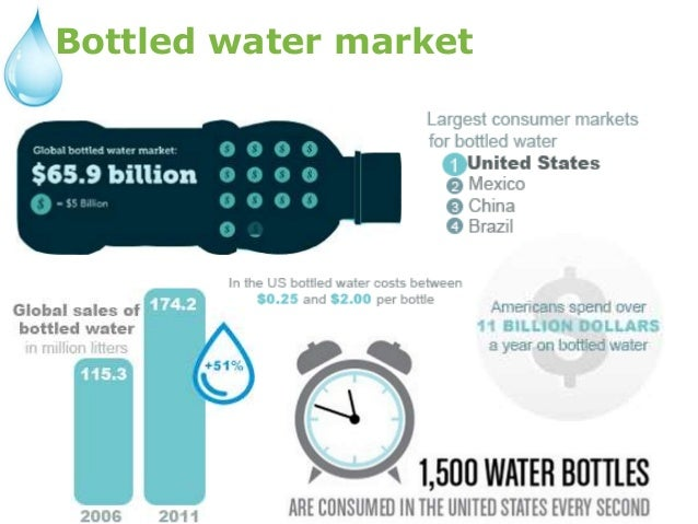 bottled water pest analysis in china Market research report on the bottled water industry, with bottled water statistics, industry trends, and market analysis  bottled water in china | feb 2018.