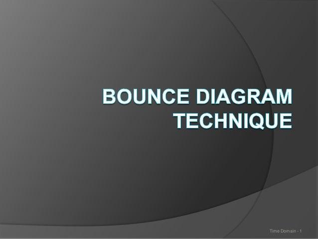 Bounce diagram technique