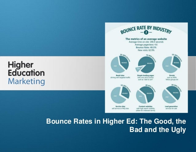 Bounce Rates in Higher Ed: The Good, the Bad and the Ugly Slide 1 Bounce Rates in Higher Ed: The Good, the Bad and the Ugly